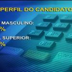 TSE apresenta perfil dos candidatos para as Eleições 2014