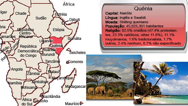 Quenia_mapa