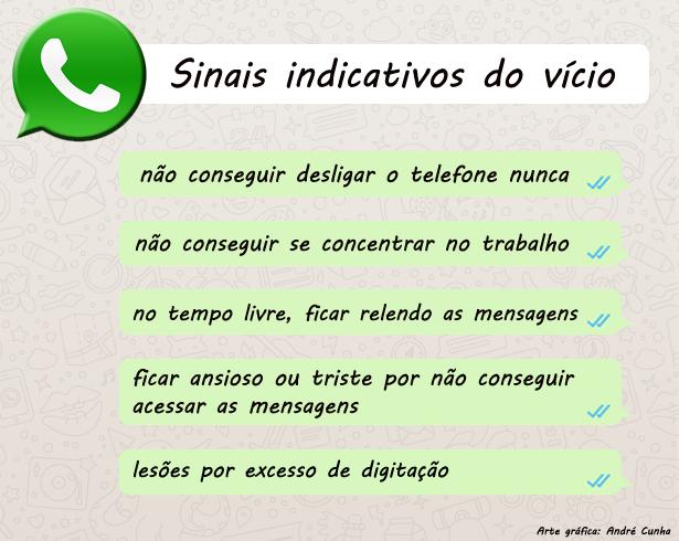 sinais_vicio_whats