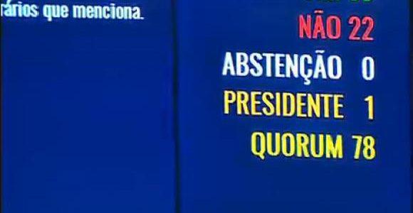 Placar eletrônico do Senado mostra resultado da votação da admissibilidade do processo de impeachment no plenário do Senado / Foto: Reprodução TV Senado