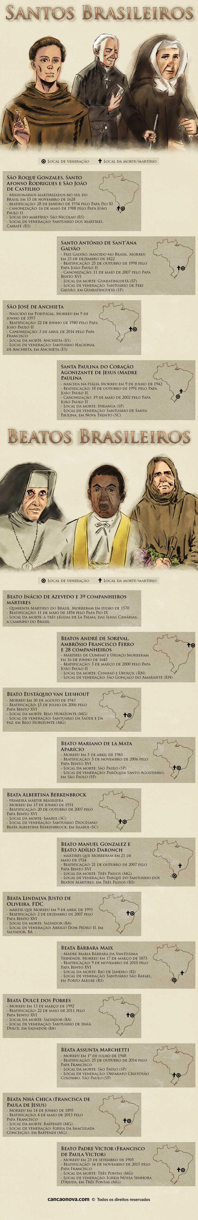 Santos-Brasileiros