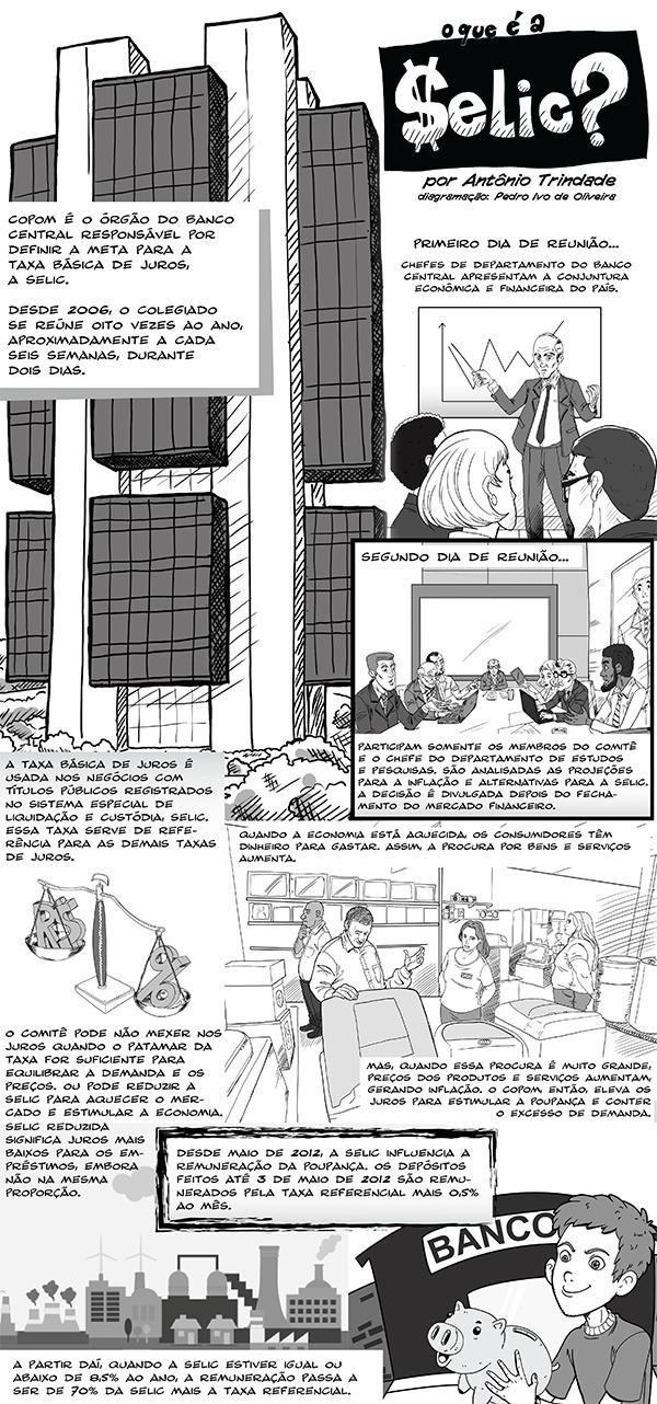 infografia_selic_agenciaBrasil