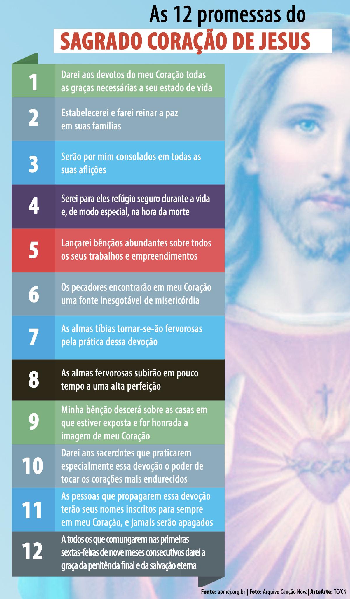 Padre explica devoção ao Sagrado Coração de Jesus