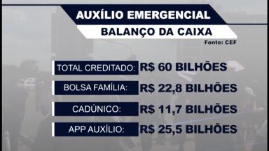 Caixa começa a pagar a segunda parcela do Auxílio Emergencial