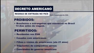 Governo dos EUA proíbe entrada de estrangeiros vindos do Brasil