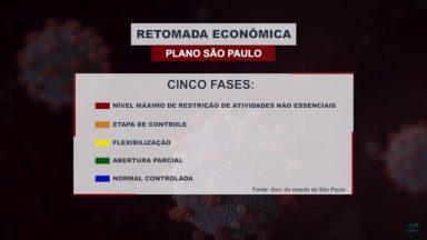 Estados se preparam para a retomada da economia pós-pandemia