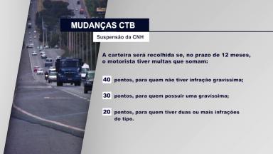 Código de Trânsito Brasileiro sofre algumas mudanças