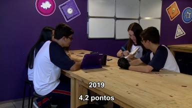 Ensino médio brasileiro melhora, mas continua abaixo da meta