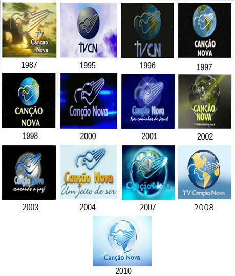 Evolução Logo