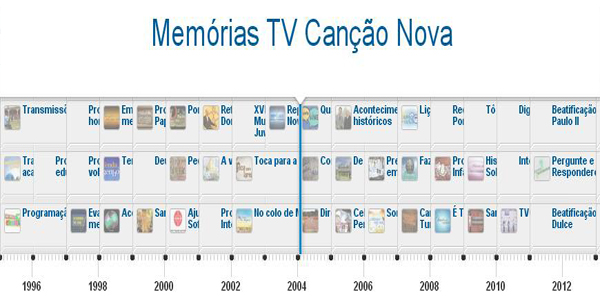 infográfico tv