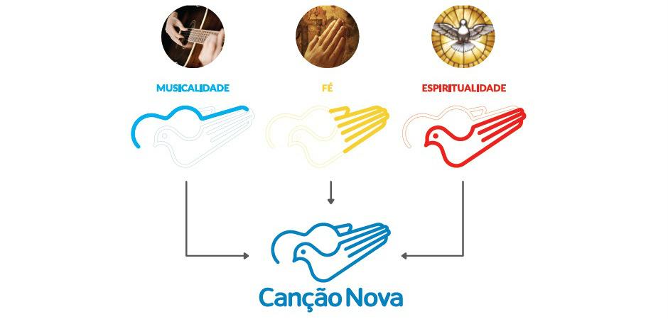 cancao-nova-marca-940x450