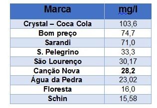 marcas_mercado_comparativo
